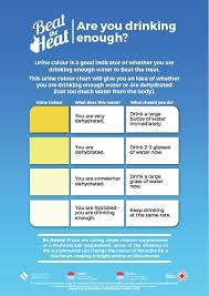 How Much Water Should I Drink Chart 2016 Heatwave Communications Resource Are You Drinking
