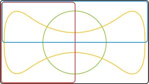 4 Circle Venn Diagram Template 4 Circles Venn Diagram 5 Circle Venn Diagram Free Download Venn