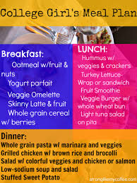 Diet Chart For Students College Girls Meal Plan Strong Like My Coffee