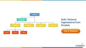 Flat Organizational Chart Template Organizational Chart Templates By Creately