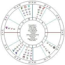 Birth Chart 0800 Custom Astrological Natal Chart And Interpretation Report