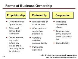 Business Ownership Types Three Forms Of Business Ownership Magdalene Project Org