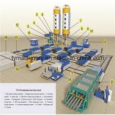 china lightweight concrete partition wall panel making machine china wall panel making machine partition wall panel