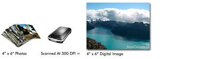 4 by 6 photo size best resolution dpi when scanning photos into digital