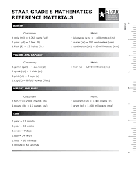 Staar Formula Chart Ref Mat Mathg08 1