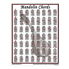 Complete Mandolin Chord Chart Details About Walrus Productions Mandolin Chord Mini Chart