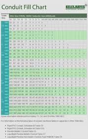 34 Hand Picked Flex Emt Conduit Sizes Chart