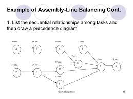henry ford assembly line diagram. Plain Assembly 13 Example Of AssemblyLine To Henry Ford Assembly Line Diagram A