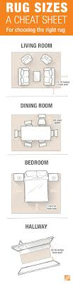 Rug Size Living Room 25 Best Ideas About Rug Size Guide On Pinterest Rug Placement