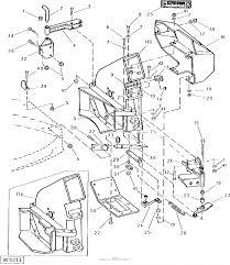 John deere parts diagrams john deere power flow material collection