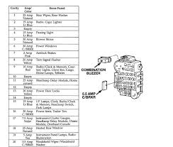 2000 jeep xj fuse diagram 2000 wiring diagrams