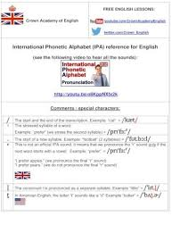 If you can identify the letter, type it in the text box. Ipa Crown Academy Of English Pdf Document