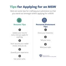 Personal Statement Tip Great Tips For Your Msw Application