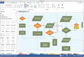 Microsoft Program To Make Flow Charts Flowchart Alternative To Microsoft Visio For Mac