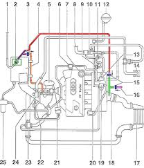 audi tt quattro engine diagram audi wiring diagrams online