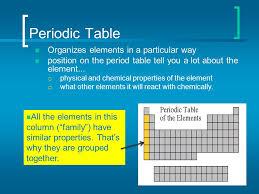 helium carbon nitrogen sodium silver oxygen mercury neodymium ...