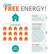 Free Energy Chart Free Energy Team Drake Ambit Energy
