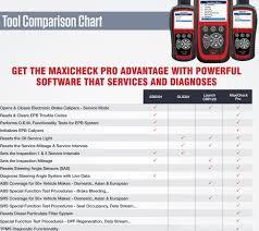 Autel Scanner Tools Comparison Table Uobdii Official Blog