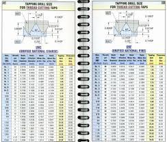 Bullet Conversion Chart Conversion Chart Kgs To Lbs Bmi