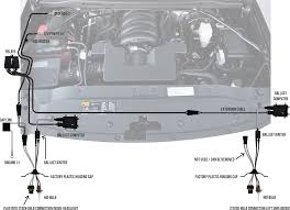 2014 gmc sierra headlight retrofit 2014 gmc sierra hid kit gmc terrain wiring diagram at Gmc Terrain Rear Lamps Wiring Diagram