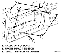 location of left front air bag sensor for 2006 dodge grand caravan