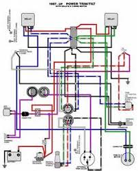 johnson outboard wiring diagram johnson image similiar johnson wiring diagram 1972 keywords on johnson outboard wiring diagram