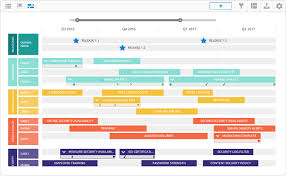 Technology Roadmap Template Excel Magdalene Project Org
