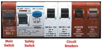 safety switch keeps tripping fuse box vs circuit breaker at Fuse Box Safety
