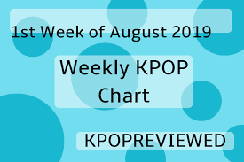 Kpop Chart 2019 Weekly Chart 1st Week Of August 2019 Kpop Review