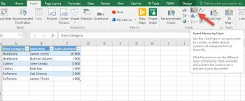 How To Create A Tree Map Chart In Excel 2016 Sage Intelligence