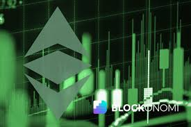 Ethereum Classic Difficulty Chart Price Watch Ethereum Classic On The Rise Buoyed By Imminent