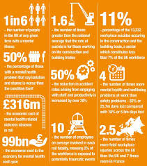 Image result for Overt Wellbeing England