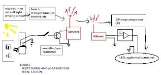 garage door controller wire diagrams easy simple detail ideas Simple Garage Wiring Diagram large wire diagrams easy simple detail ideas general example free garage wiring diagram free simple garage wiring diagram