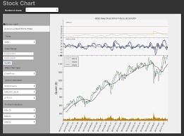 Python Webapps Advanced Visualization Services Documentation