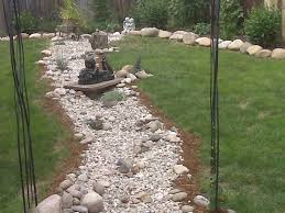 Open Drainage System In The Backyard  Picture Of RamShyam Drainage In Backyard