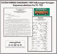 vw t3 wiring diagram vw image wiring diagram vwt3 net vw t3 t25 system wiring diagrams 1989 esquemas on vw t3 wiring diagram