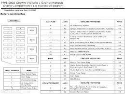 f650 fuse box wiring diagrams 2003 f650 fuse box diagram at 2001 Ford F650 Fuse Box Diagram