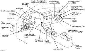 2002 lexus is 300 fuse box diagram wiring diagram and fuse box 2004 Trailblazer Fuse Box For Alarm 249417 location of wireless remote alarm ecu 99 ls on 2002 lexus is 300 fuse box 2004 Trailblazer Inside Fuse Box