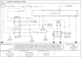 2007 kia spectra wiring diagram boulderrail org 2000 Kia Sportage Wiring Diagram 2000 kia sportage wiring diagram for alluring 2007 2000 kia sportage radio wiring diagram