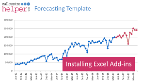 Installing Excel Add Ins For The Forecasting Template