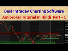 Intraday Charting Software Amibroker Tutorial In Hindi Part I Best Intraday Charting Software