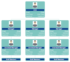 Chart Business Small Business Employee Org Chart