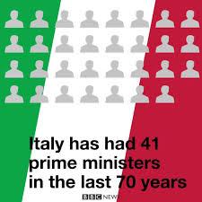 BBC News - Italian PM Matteo Renzi held a referendum for...