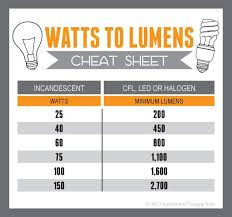 Led Halogen Equivalent Chart Find The Equivalent Wattage Of Cfl Led And Halogen Bulbs