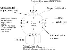 s 1 switch wiring diagram s wiring diagrams online wiring tip using an s1 switch jbe pickups jbe pickups