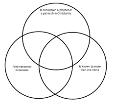 Genesis 1 And 2 Venn Diagram Bible Venn Diagram Quiz By Chaosbee
