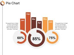 How To Do A Pie Chart In Powerpoint Pie Chart Powerpoint Templates Slides And Graphics
