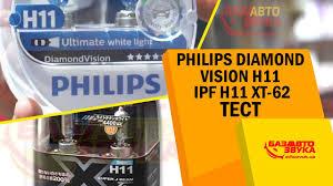 <b>Philips</b> DiamondVision vs IPF. Что лучше светит? Сравнительный ...