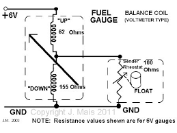 electric fuel gauges produced by coil windings inside the meter a voltmeter usually only has one such winding our fuel gauge has 2 windings as shown schematically below