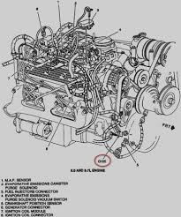 95 camaro 3 4 engine diagram wiring diagram 95 camaro v6 3800 engine diagrams wiring diagram for you u202295 camaro v6 3800